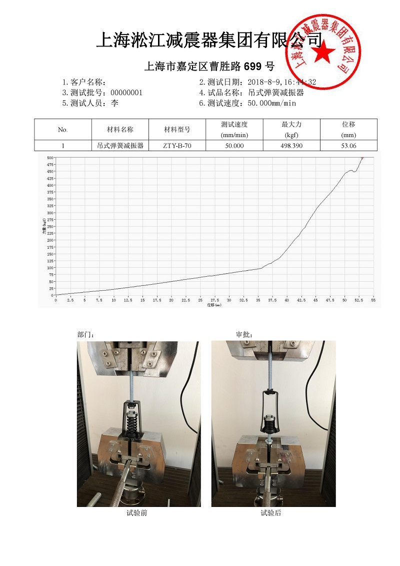2018.8.25ZTY-B-70吊式弹簧减震器外壳强度测试报告