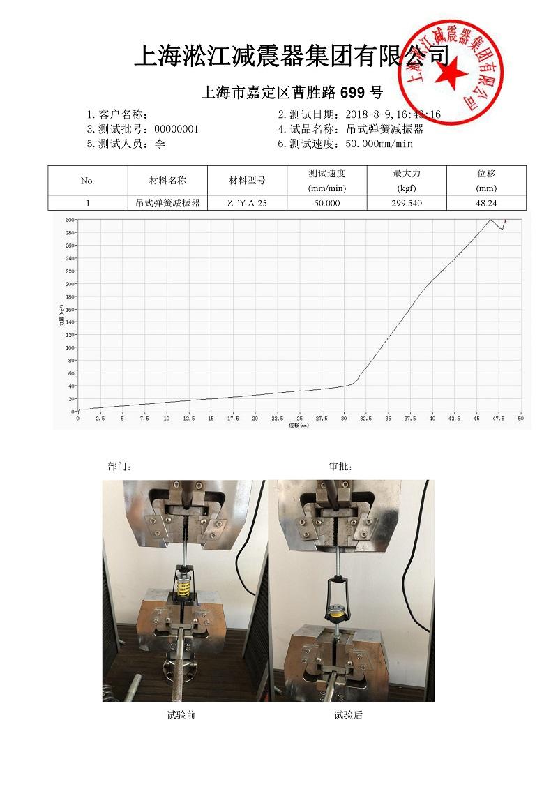 2018.8.24ZTY-A-25吊式弹簧减震器外壳强度测试报告